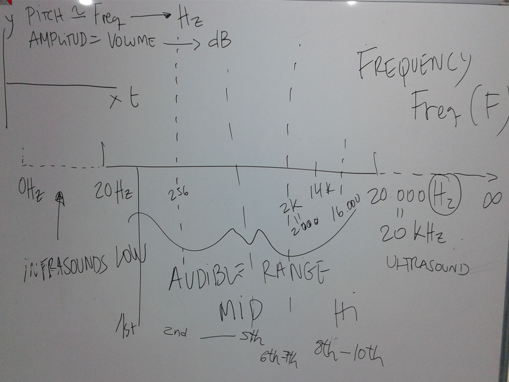 audible_range