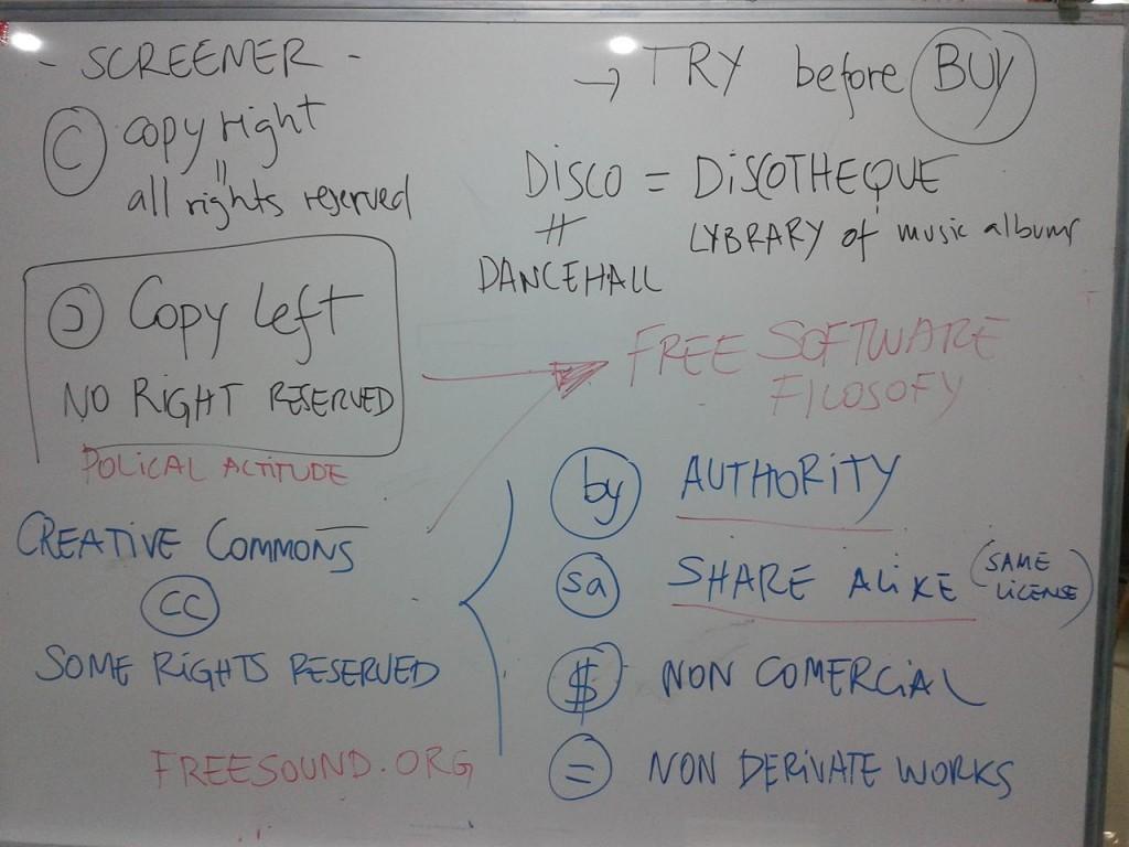 Copyright-Copyleft-CC
